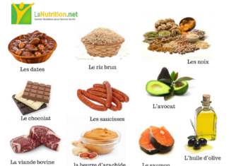 la cuisine française 10 Aliments riches en calories